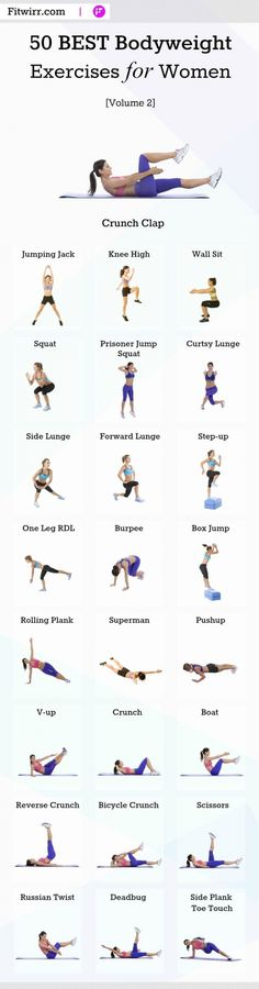 50 Best Bodyweight Exercises for Women, Volume 2