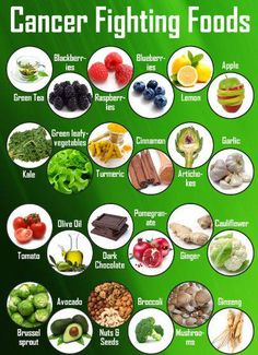 Types Of Food To Eat For Healing Bones