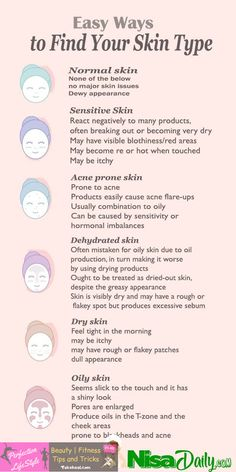 how to know your skin type how to detemine skin type different skin type skin type chart skincare skin type quiz test Skin care routine Skincare routine Acne face mapping Skincare tips Combination skin routine Skincare quotes Skin Tips, Skin Care Tips, Beauty Tips For Skin, Daily Beauty, Beauty Advice, Beauty Care, Doterra Acne, Gesicht Mapping, Haut Routine