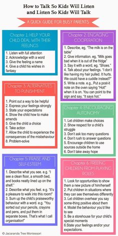 How to Talk so Kids Will Listen and Listen So Kids Will Talk by Simone Davies of Jacaranda Tree Montessori Parenting Gentle Parenting, Parenting Styles, Kids And Parenting, Parenting Hacks, Unconditional Parenting, Parenting Classes, Parenting Ideas, Parenting Articles, Peaceful Parenting
