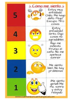 How do I explain to my kid what anger is and its function? What does anger look like? 30 Anger management activities for kids. Anger Management Activities For Kids, 5 Point Scale, Angry Child, Emotional Regulation, Charts For Kids, Adhd Kids, Coping Skills, Social Skills, Social Work