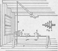 Fig-2-The-Spring-Pole-Lathe.jpg 397×354 pixels