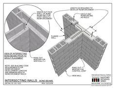 The Masonry Detailing Series is a collection of illustrative construction details & diagrams made for architects & engineers to use as a design resource. Concrete Block Walls, Concrete Forms, Concrete Houses, Masonry Construction, Construction Drawings, Construction Design, Precast Concrete, Interlocking Concrete Blocks, House