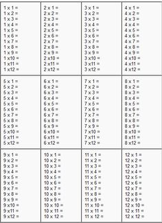 Printable Times Tables 1 12 | free printable multiplication and division worksheets a collection of ...