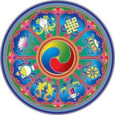 Thinking - Secret Oral Teaching in Tibetan Buddhist Sects