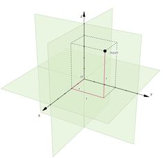 Coord system CA 0 - ユークリッド空間 - Wikipedia