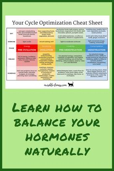 Hormonal imbalances happen to many women. Luckily there are many things you can do to balance your hormones naturally. The free cycle optimization cheat sheet and the information in this article will help you get started. What are you waiting for? Lemon Benefits, Matcha Benefits, Coconut Health Benefits, Healthy Fats Foods, Fat Foods, Healthy Recipes, Équilibrer Les Hormones, Female Hormones, Hormone Diet