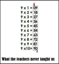 My teachers taught me this