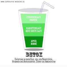 Detox Smoothie zum entgiften  1 TL Spirulina (optional) 2 EL frischer Zitronensaft 2 TL gehackter frischer Ingwer 1 süßer Apfel 1 reife Birne 1 Rote Beete 1 Möhre Eiswürfel