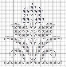 Free Cross Stitch Patterns by AlitaDesigns: Flower Cross Stitch Samplers, Cross Stitch Charts, Cross Stitch Designs, Cross Stitching, Cross Stitch Patterns, Cross Designs, Folk Embroidery, Cross Stitch Embroidery, Embroidery Patterns