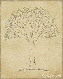 Family Tree Art    #FamilyTree #LDSFamilySearch