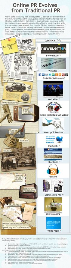 Very visual and cool comparison infographic between #TraditionalPR and #OnlinePR.