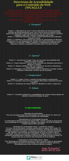 Grupo As Gonçalves (Piktochart sobre as Diretrizes WCAG)