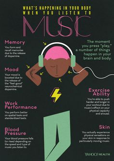 So much happens in your body when you listen to music.