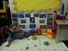 Beach role play area