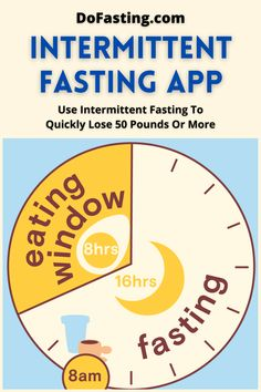 If You're Trying Intermittent Fasting, DoFasting app is what You Need ... contribute to weight loss is that you're simply eating fewer calories overall when ... the best beverages to drink during your fast, and how to get better sleep. ... alerts about where I'm at in my day. Get Your Daily Fasting Agenda By Completing This 60-Sec Quiz Approved By Experts. Get Lifetime Access To Personalized Plans & Recipes Of the Food You Like. Self Development, Personal Development, Daily Fasting, Lose 50 Pounds, How To Get Better, Self Confidence, Intermittent Fasting, Self Improvement, Self Love