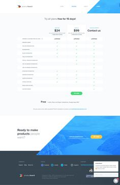 ProductBoard Churn Rate, Typography, Models, How To Plan, Top, Letterpress, Templates, Letterpress Printing, Crop Shirt