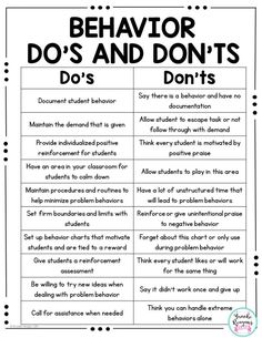Behavior do's and don'ts is part of my behavior binder. This binder is full of data tracking for behavior, ABC data forms and many resources for teachers. Perfect for special education or general education teacher. Binder covers included!