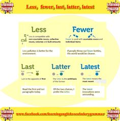 less fewer last latter latest all explained with examples - learning English