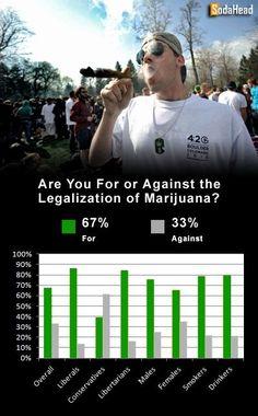 PUBLIC OPINION > Just Legalize Marijuana, Already!
