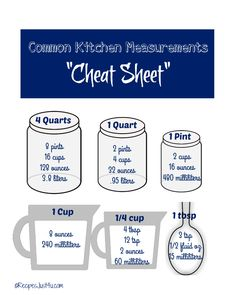 This kitchen cheat sheet gives some common kitchen conversions. Just print it out on glossy photo paper and hang it on the back of a kitchen cupboard door. recipesjust4u.com: