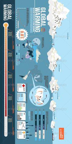 Info Graphics Environment Global Warming - Infographics