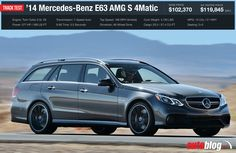 We took the 2014 @Mercedes-Benz – The best or nothing #E63 #AMG S 4Matic Wagon out to the track to see if it's worth its $120,000 sticker price. Read our review --> http://aol.it/HCNtOd