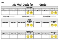**Updated to include Language component*** This document can be used at any grade level to help your students track their progress throughout the year. If you would like this to focus on a specific grade level, I'd be happy to edit the document for you. Student Goals, Student Data, Map Testing Ideas, Classroom Map, Classroom Organization, Classroom Ideas, Map Test Scores, Goal Setting For Students, Goals Sheet