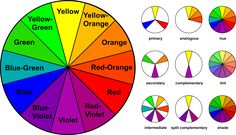 This Color theory chart wheel names learn basics colour know grand photos and collection about Color theory chart adorable. We also listed another Home Colors Orangetheory color chart munsell theory printable chartreuse orange mixing wheel emotions Color Color Combinations, Color Schemes, Elements Of Design, Geometric Background, Coordinating Colors, Matching Colors, Basic Colors, Complimentary Colors, What Colors Make Orange
