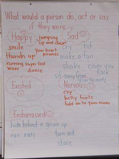 KC Kindergarten Times: writing workshop