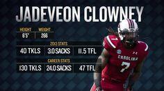 2014 NFL Draft: Jadeveon Clowney Scouting Report