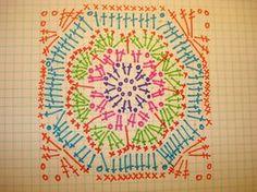 Diagramme pour passer d'un african flower octogonal à un carré