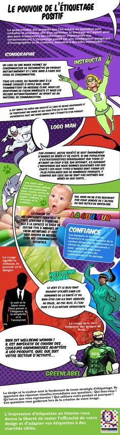Le pouvoir de l'étiquetage positif  -  L'étiquetage positif envoie un message clair et instantané au consommateur afin de l'inciter à choisir votre produit à la place d'un autre.  L'impression d'étiquettes en interne avec une imprimante de QuickLabel vous donne la liberté d'adapter vos étiquettes à des clientèles ciblées. http://www.quicklabel.fr