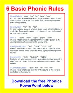 Phonic Rules, RTI (Response to Intervention) This is good to have around just in case you forget Phonics Reading, Teaching Phonics, Teaching Reading, Jolly Phonics Activities, Phonics For Kindergarten, How To Teach Phonics, 2nd Grade Activities, Spelling Activities, Kids Reading