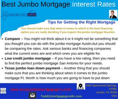 Mortgage Interest Rates, Mortgage Rates, Loans For Bad Credit, Things To Come, Good Things, How To Apply, How To Make, Single Family