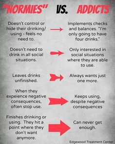 Food, alcohol or drugs.  Addiction is a disease and it does not discriminate. #codependency