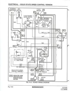 Club Car 48 Volt Battery Wiring Diagram 95 Free Diagrams