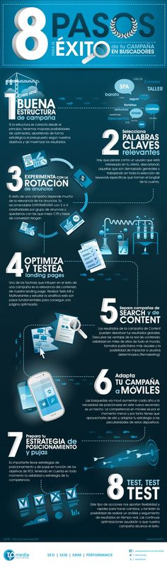8 steps for a successful SEM campaign, by (Spain) Marketing En Internet, Marketing Digital, Business Marketing, Online Marketing, Social Media Marketing, Social Media Trends, Social Networks, Seo And Sem, Reputation Management
