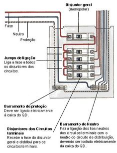 quadro distribuicao de energia Electrical Panel Wiring, Electrical Projects, Electrical Installation, Electrical Tools, Yellow Family Rooms, Cob House Plans, Circuit Design, Wood Tools, Diy Electronics