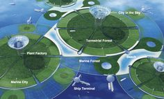 Green float is a green city concept that would float at the sea and would have all green systems to make it extremely environmental friendly. The beautifully designed floating cities are expected to be completed by Futuristic City, Futuristic Architecture, Vincent Callebaut, Marine City, Floating Architecture, Eco City, Underwater City, Future Buildings, Floating House
