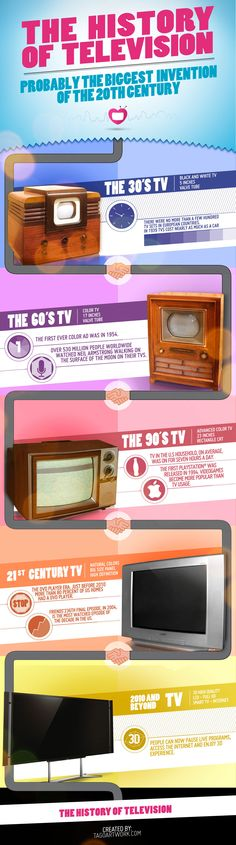 Televisores LED Sony' - Infographic