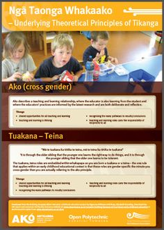 Bicultural Early Childhood Education Poster – Complete Set – Ako Aotearoa Source by earlychildhoodeducation Learning Stories, Kids Learning, Teaching Quotes, Teaching Resources, Preschool Classroom, Preschool Activities, Early Childhood Education Programs, Early Education, My Philosophy