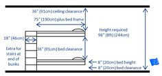 Basic bunk bed design for 2 beds with dimensions.  Dimensions for stairs for built in bunk beds also included.