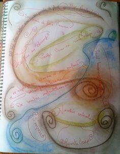 Dans son livre « le nouveau journal créatif » Anne Marie Jobin a écrit un chapitre sur la...