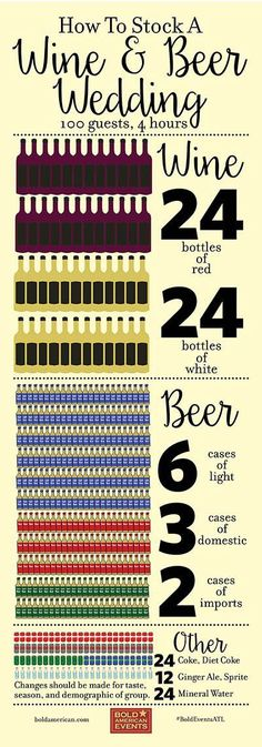 How to stock the bar for a beer and wine wedding. From Bold American Events. - How to stock the bar for a beer and wine wedding. From Bold American Events. Beer Wedding, Wedding 2017, Wedding Tips, Wedding Reception, Wedding Planner, Dream Wedding, Wedding Day, Wedding Backyard, Cheap Wedding Food