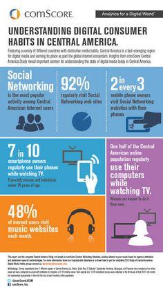 Understanding Digital Consumer Habits in Central America - comScore, Inc