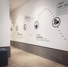 Photo Timeline, Timeline Design, History Timeline, Fence Design, Wall Design, Office Wall Graphics, Mural Art, Murals, Office Branding