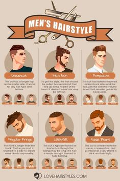 Beauty Discover Trendiest Mens Hairstyles For 2019 75 Trendiest Mens Hairstyles For 2019 Trendy Mens Hairstyles Trendy Haircuts Undercut Hairstyles Popular Haircuts Trending Hairstyles Haircuts For Men Short Undercut Haircut Short Modern Haircuts Trendy Mens Hairstyles, Trendy Haircuts, Popular Haircuts, Trending Hairstyles, Haircuts For Men, Haircut Men, Men's Hairstyles, Haircut Short, Modern Haircuts