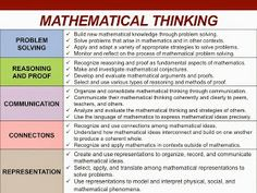 : Teaching Higher Order Thinking and Depth of Knowledge: Doing Math vs.Thinking Mathematically: What's the Difference? Logic And Critical Thinking, Math Vocabulary, Maths, Depth Of Knowledge, Math Talk, Higher Order Thinking, Math Questions, Common Core Math, First Grade Math