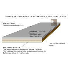 Panel tricapa para entreplanta decorativa con decorativo for Sandwich para tejados de madera